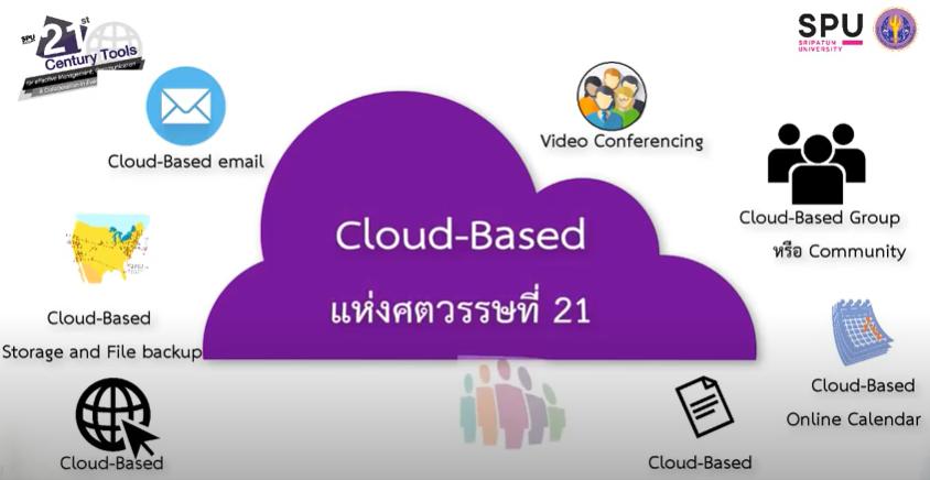 เครื่องมือ Cloud-Based ศตวรรษ 21 เพื่อชีวิตประจำวัน | 21st Century Cloud-Based Tools for everyday life